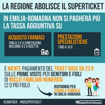 Superticket abolito in Emilia Romagna, agevolazioni per coppie con 2 o piùfigli